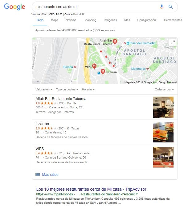 seo local restaurantes cerca de mi